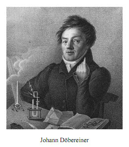 Inventor of the lighter - Johann Wolfgang Dobereiner